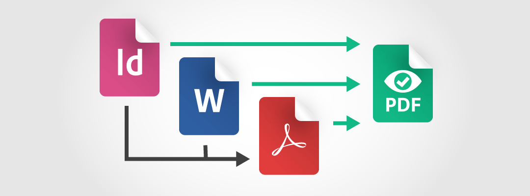 Graphic: Arrows point from an InDesign, Word and Acrobat document to a accessible document (Logo of accessible-pdf.info). In addition, arrows show the detour of InDesign and Word documents via Acrobat.
